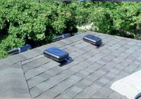 Different Types of Roof Vents
