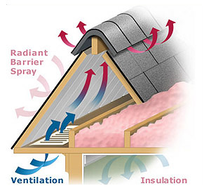 How Many Attic Vents Your Roof Needs